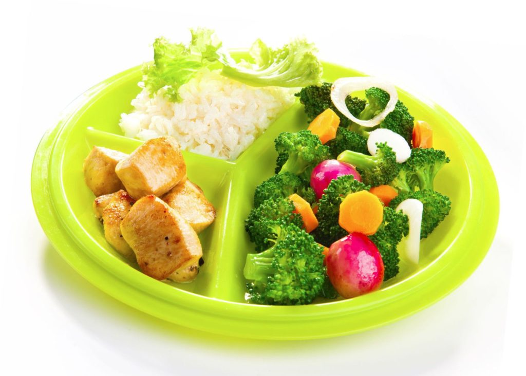Weight Management with Portion Control